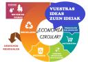 ENLACE A LAS IDEAS WEB.png